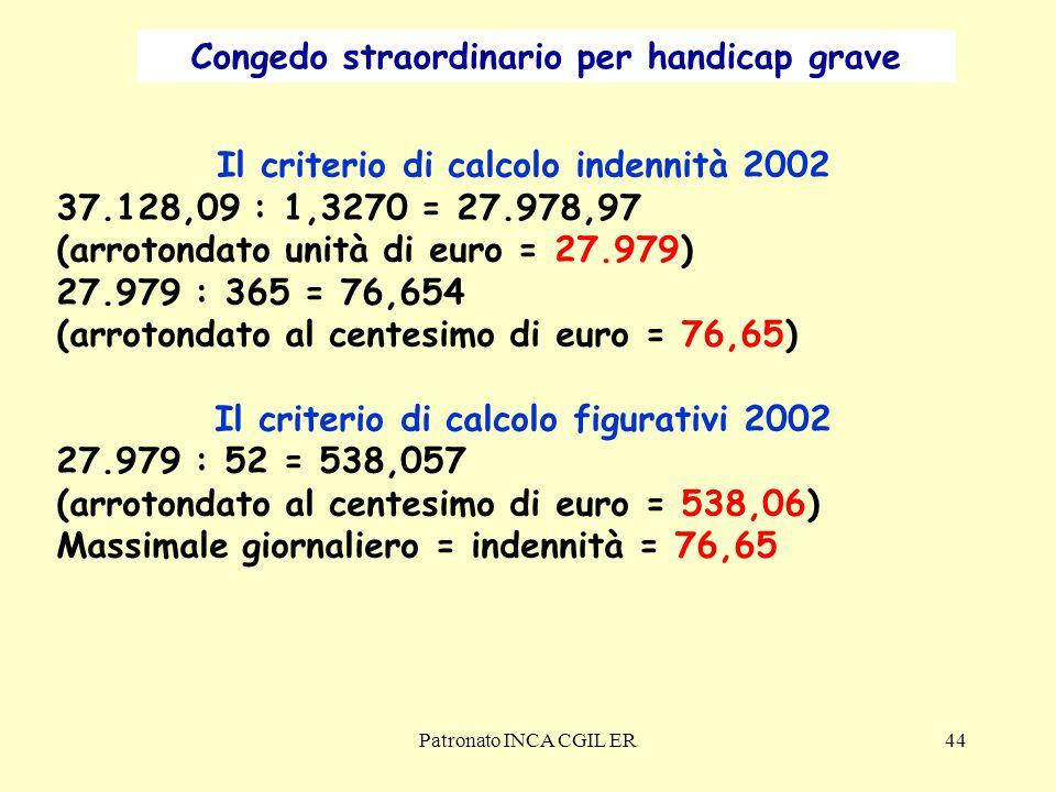 Patronato INCA CGIL ER44 Congedo straordinario per handicap grave Il criterio di calcolo indennità 2002 37.128,09 : 1,3270 = 27.978,97 (arrotondato unità di euro = 27.979) 27.979 : 365 = 76,654 (arrotondato al centesimo di euro = 76,65) Il criterio di calcolo figurativi 2002 27.979 : 52 = 538,057 (arrotondato al centesimo di euro = 538,06) Massimale giornaliero = indennità = 76,65