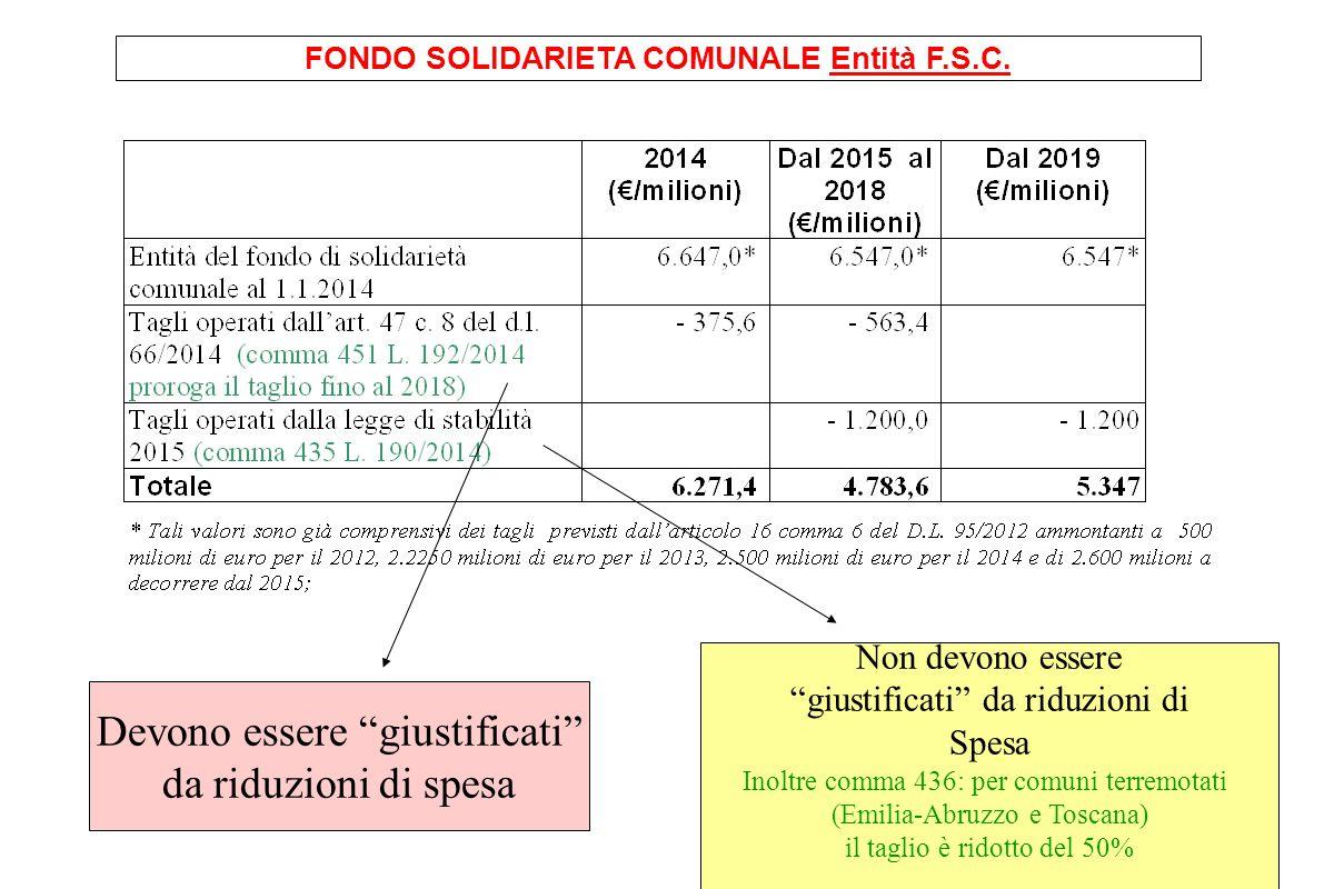 """FONDO SOLIDARIETA COMUNALE Entità F.S.C. Devono essere """"giustificati"""" da riduzioni di spesa Non devono essere """"giustificati"""" da riduzioni di Spesa Ino"""