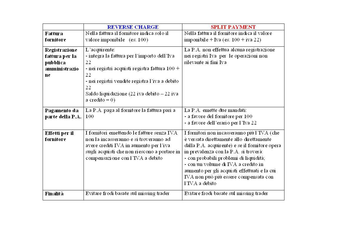 PATTO DI STABILITA' INTERNO – Quadro normativo e soggetti Soggetti: 1.