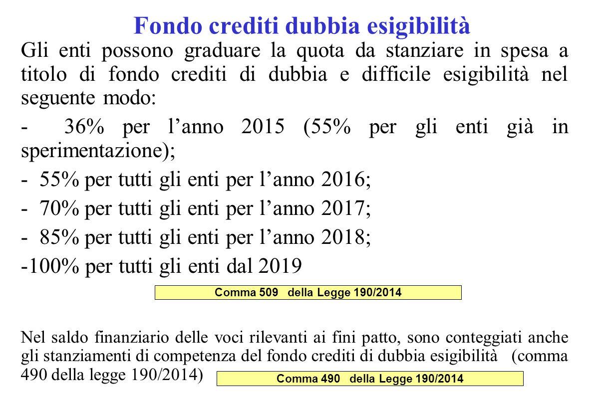 Fondo crediti dubbia esigibilità Gli enti possono graduare la quota da stanziare in spesa a titolo di fondo crediti di dubbia e difficile esigibilità nel seguente modo: - 36% per l'anno 2015 (55% per gli enti già in sperimentazione); - 55% per tutti gli enti per l'anno 2016; - 70% per tutti gli enti per l'anno 2017; - 85% per tutti gli enti per l'anno 2018; -100% per tutti gli enti dal 2019 Nel saldo finanziario delle voci rilevanti ai fini patto, sono conteggiati anche gli stanziamenti di competenza del fondo crediti di dubbia esigibilità (comma 490 della legge 190/2014) Comma 509 della Legge 190/2014 Comma 490 della Legge 190/2014