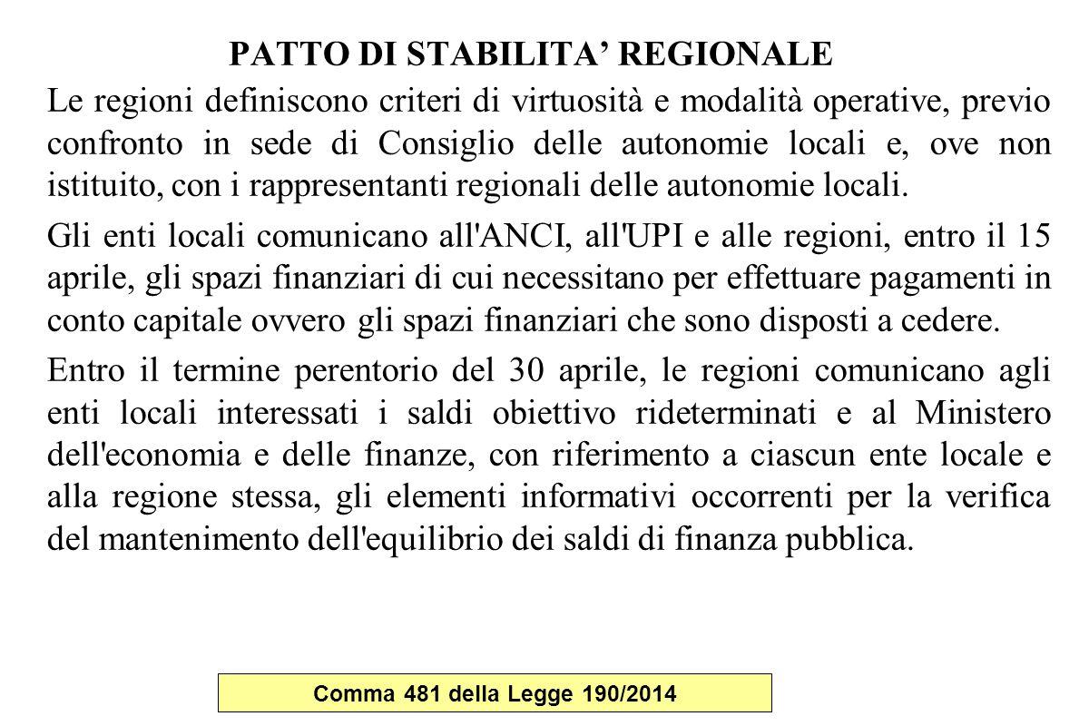 PATTO DI STABILITA' REGIONALE Le regioni definiscono criteri di virtuosità e modalità operative, previo confronto in sede di Consiglio delle autonomie