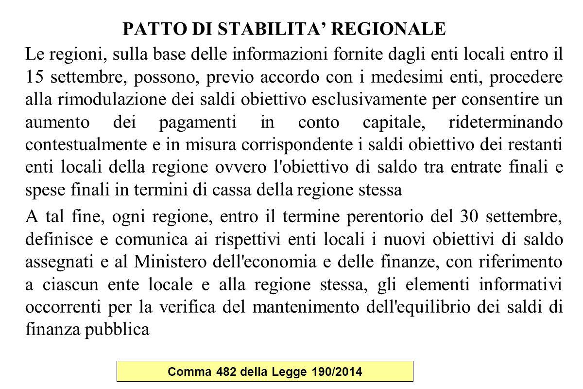 PATTO DI STABILITA' REGIONALE Le regioni, sulla base delle informazioni fornite dagli enti locali entro il 15 settembre, possono, previo accordo con i