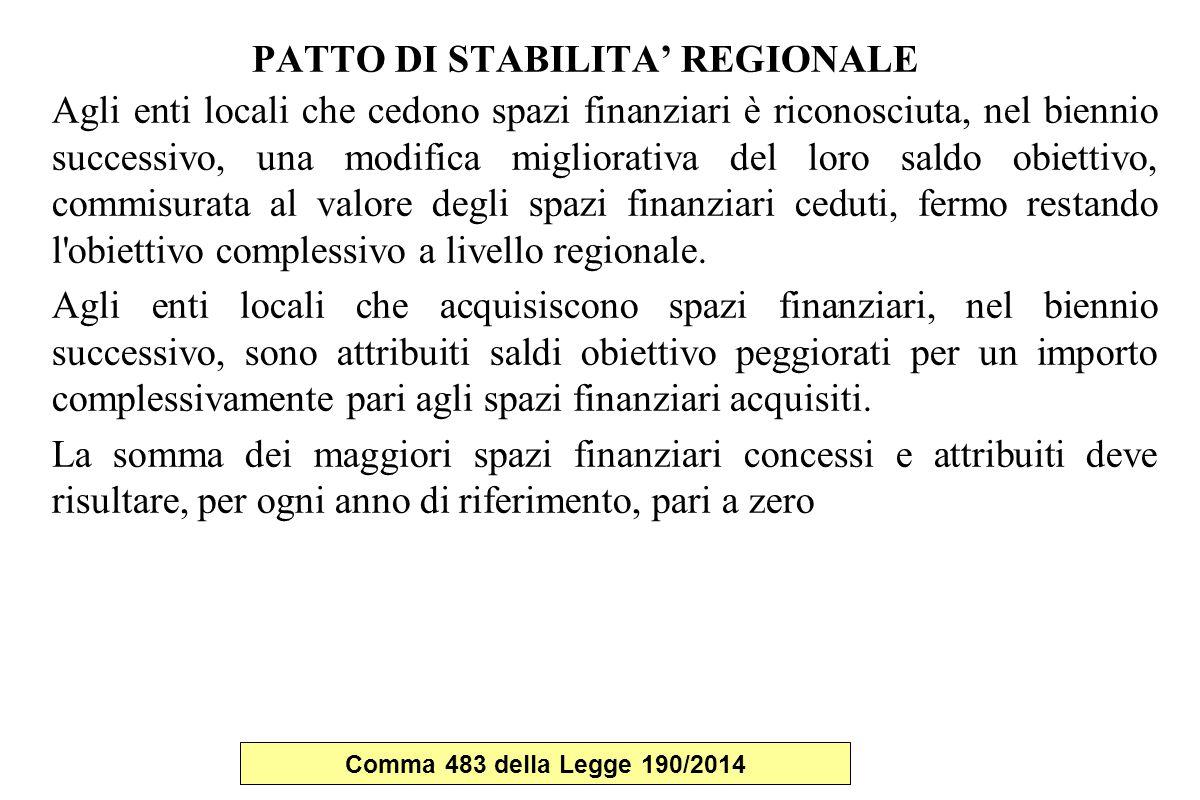 PATTO DI STABILITA' REGIONALE Agli enti locali che cedono spazi finanziari è riconosciuta, nel biennio successivo, una modifica migliorativa del loro