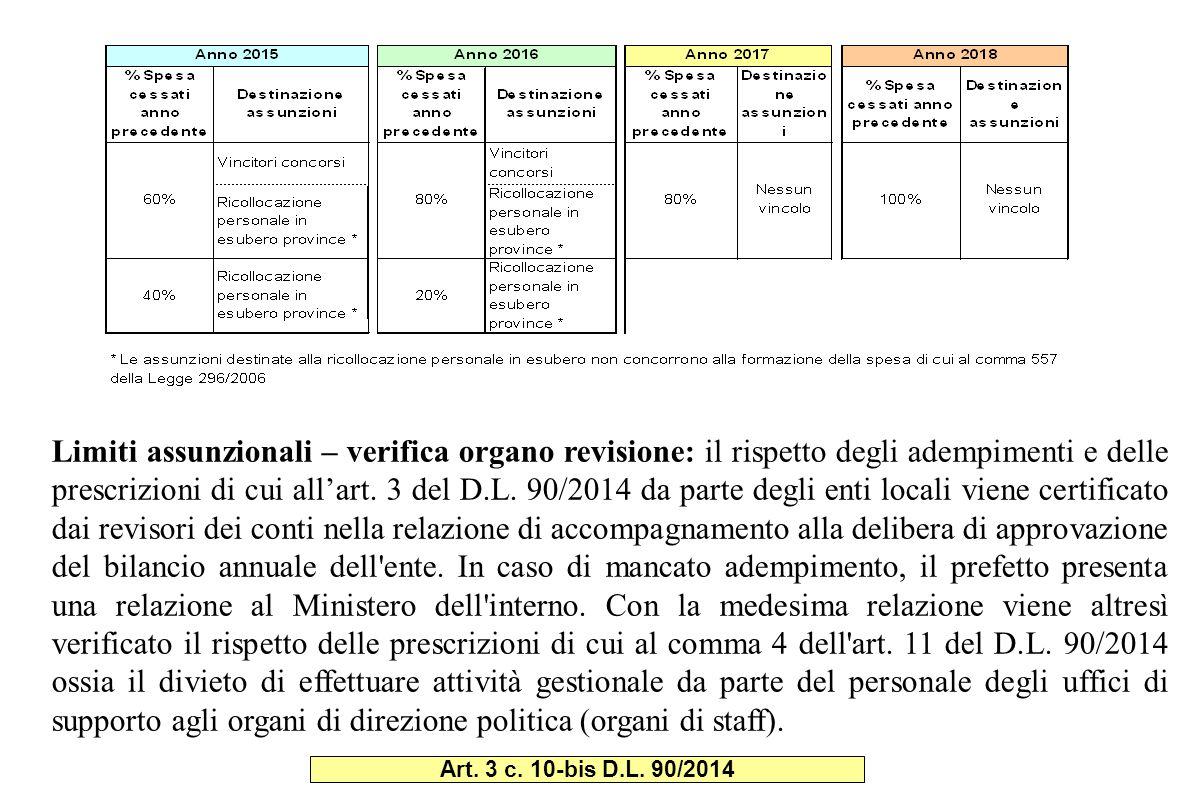 Limiti assunzionali – verifica organo revisione: il rispetto degli adempimenti e delle prescrizioni di cui all'art.