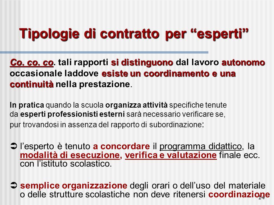 14 Tipologie di contratto per esperti Co. co. co.