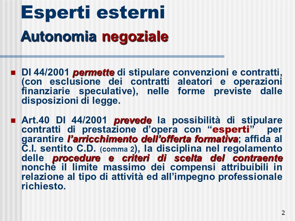 2 Autonomia negoziale Esperti esterni Autonomia negoziale permette DI 44/2001 permette di stipulare convenzioni e contratti, (con esclusione dei contratti aleatori e operazioni finanziarie speculative), nelle forme previste dalle disposizioni di legge.