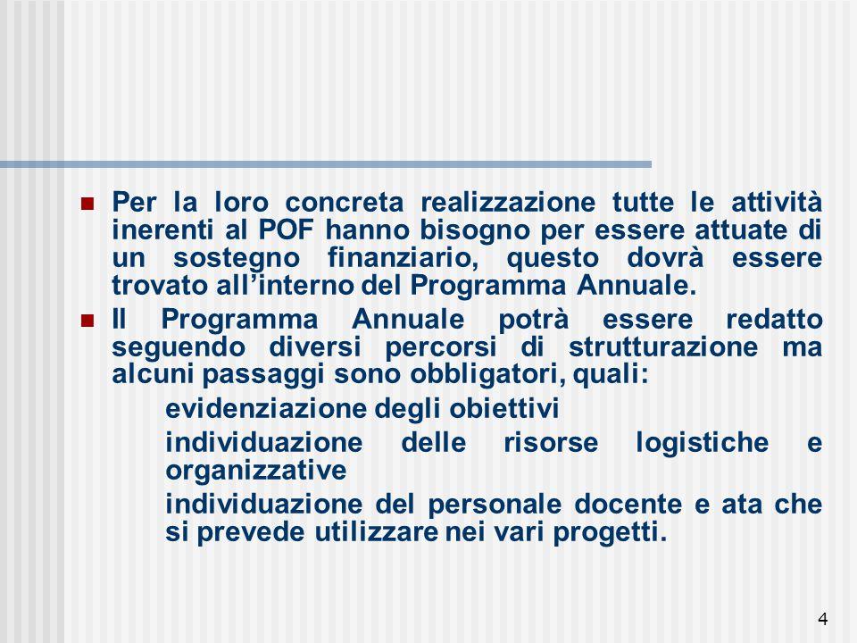 4 Per la loro concreta realizzazione tutte le attività inerenti al POF hanno bisogno per essere attuate di un sostegno finanziario, questo dovrà essere trovato all'interno del Programma Annuale.