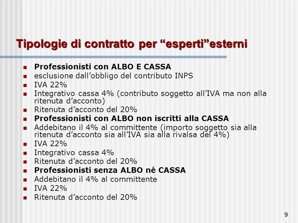 9 Tipologie di contratto per esperti esterni Professionisti con ALBO E CASSA esclusione dall'obbligo del contributo INPS IVA 22% Integrativo cassa 4% (contributo soggetto all'IVA ma non alla ritenuta d'acconto) Ritenuta d'acconto del 20% Professionisti con ALBO non iscritti alla CASSA Addebitano il 4% al committente (importo soggetto sia alla ritenuta d'acconto sia all'IVA sia alla rivalsa del 4%) IVA 22% Integrativo cassa 4% Ritenuta d'acconto del 20% Professionisti senza ALBO né CASSA Addebitano il 4% al committente IVA 22% Ritenuta d'acconto del 20%
