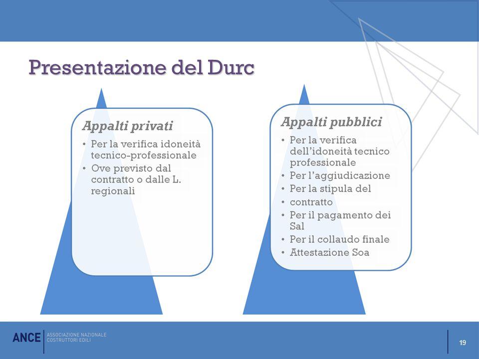 Presentazione del Durc 19