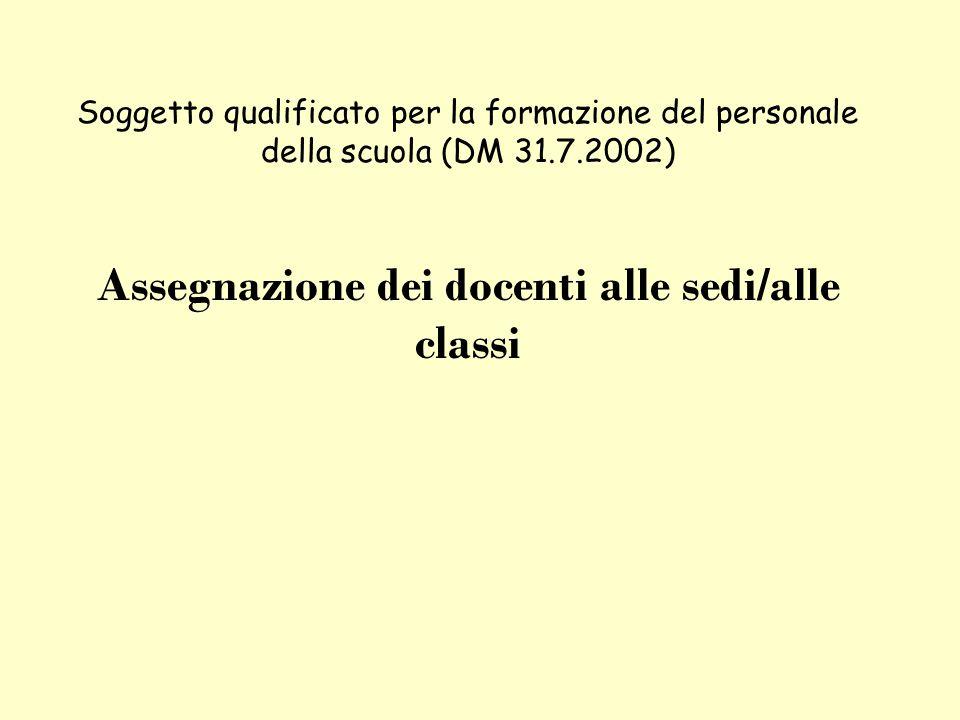 Soggetto qualificato per la formazione del personale della scuola (DM 31.7.2002) Assegnazione dei docenti alle sedi/alle classi