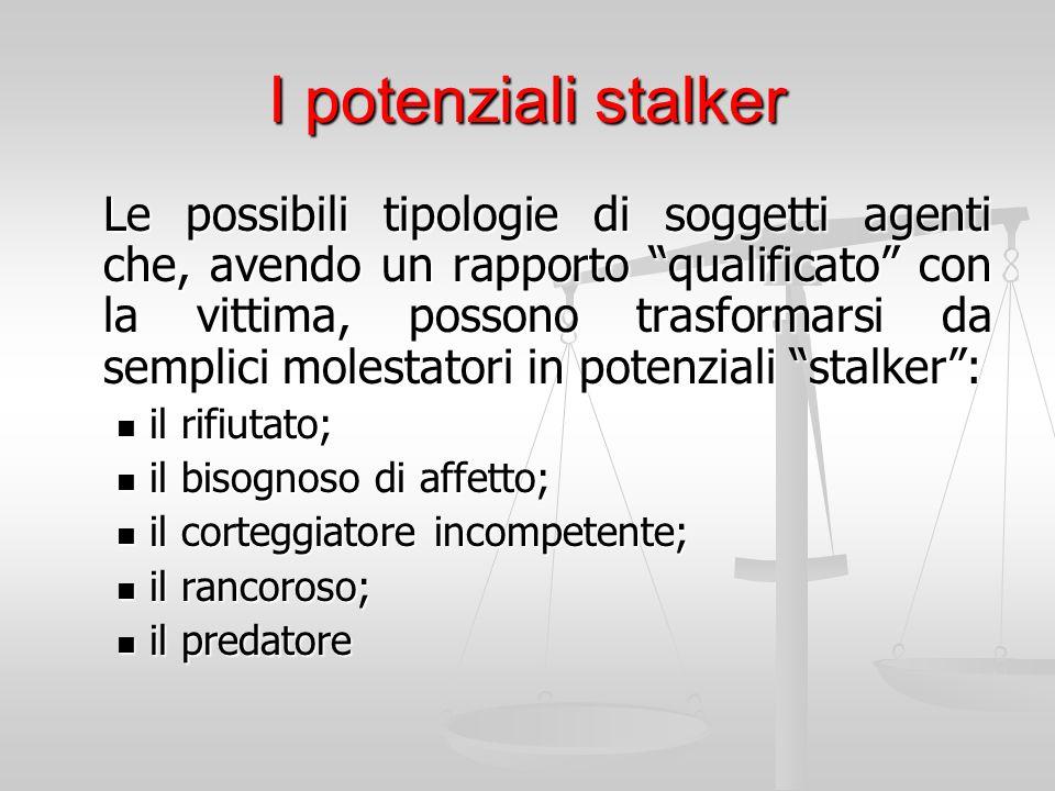 """I potenziali stalker Le possibili tipologie di soggetti agenti che, avendo un rapporto """"qualificato"""" con la vittima, possono trasformarsi da semplici"""