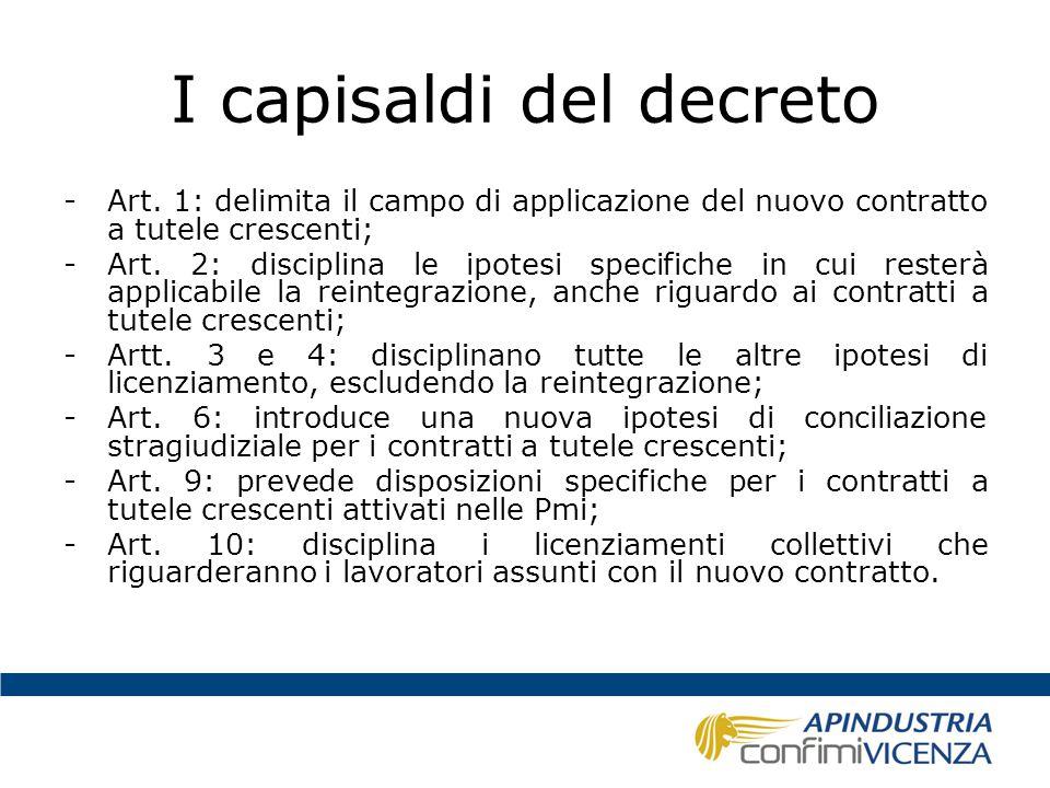 I capisaldi del decreto -Art. 1: delimita il campo di applicazione del nuovo contratto a tutele crescenti; -Art. 2: disciplina le ipotesi specifiche i