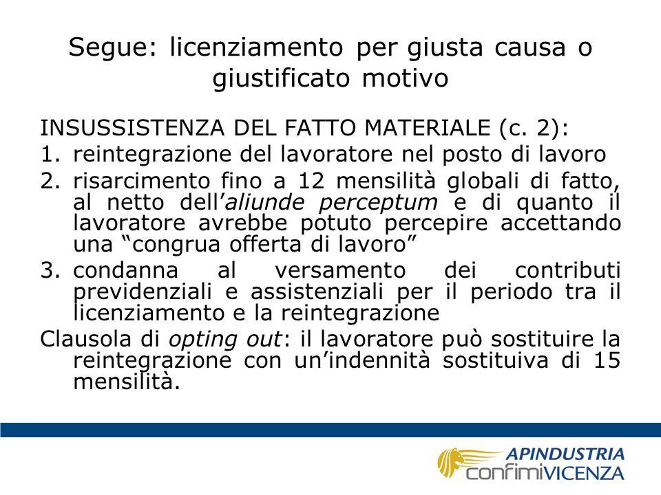 Segue: licenziamento per giusta causa o giustificato motivo INSUSSISTENZA DEL FATTO MATERIALE (c. 2): 1.reintegrazione del lavoratore nel posto di lav
