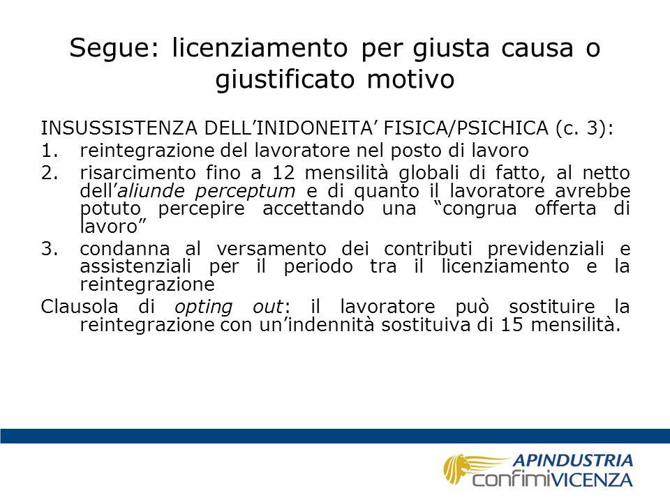 Segue: licenziamento per giusta causa o giustificato motivo INSUSSISTENZA DELL'INIDONEITA' FISICA/PSICHICA (c. 3): 1.reintegrazione del lavoratore nel