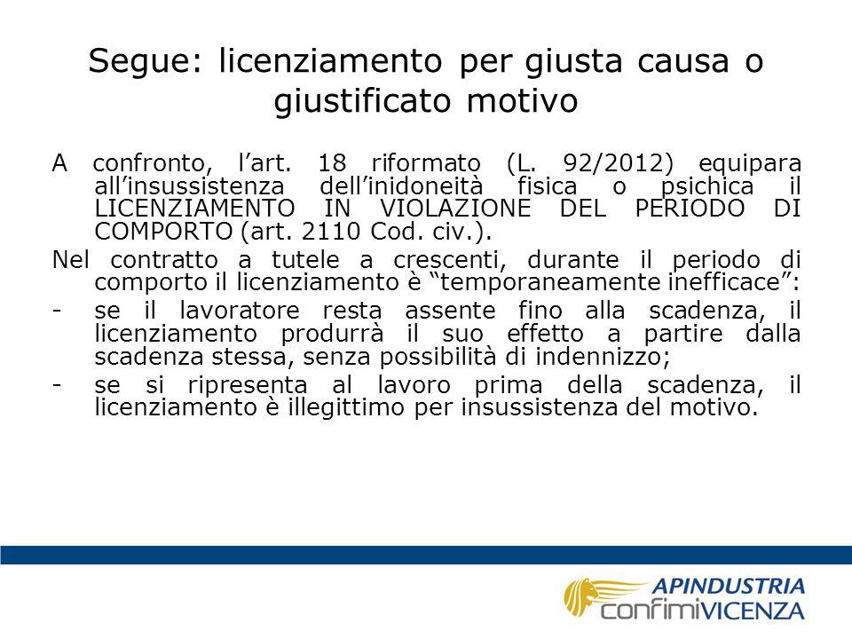 Segue: licenziamento per giusta causa o giustificato motivo A confronto, l'art. 18 riformato (L. 92/2012) equipara all'insussistenza dell'inidoneità f