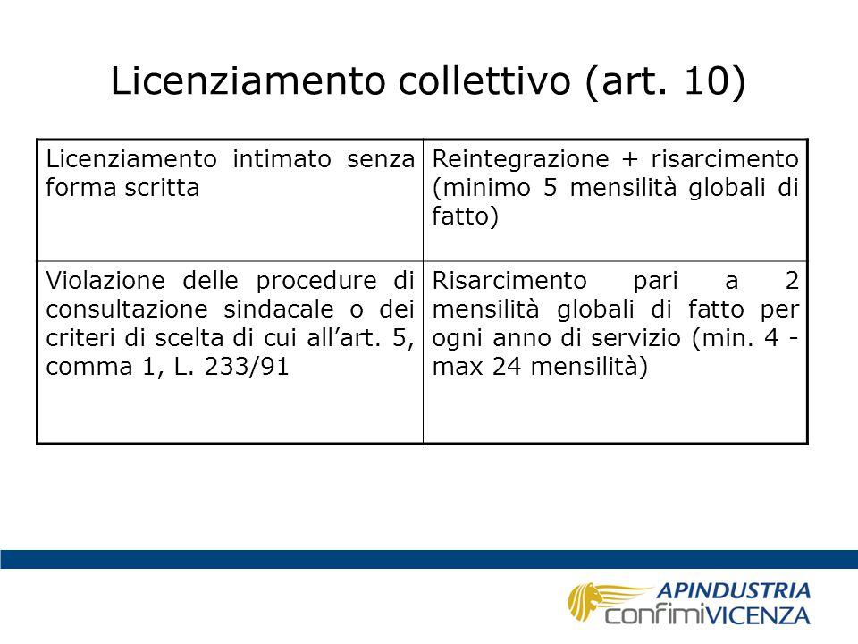 Licenziamento collettivo (art. 10) Licenziamento intimato senza forma scritta Reintegrazione + risarcimento (minimo 5 mensilità globali di fatto) Viol