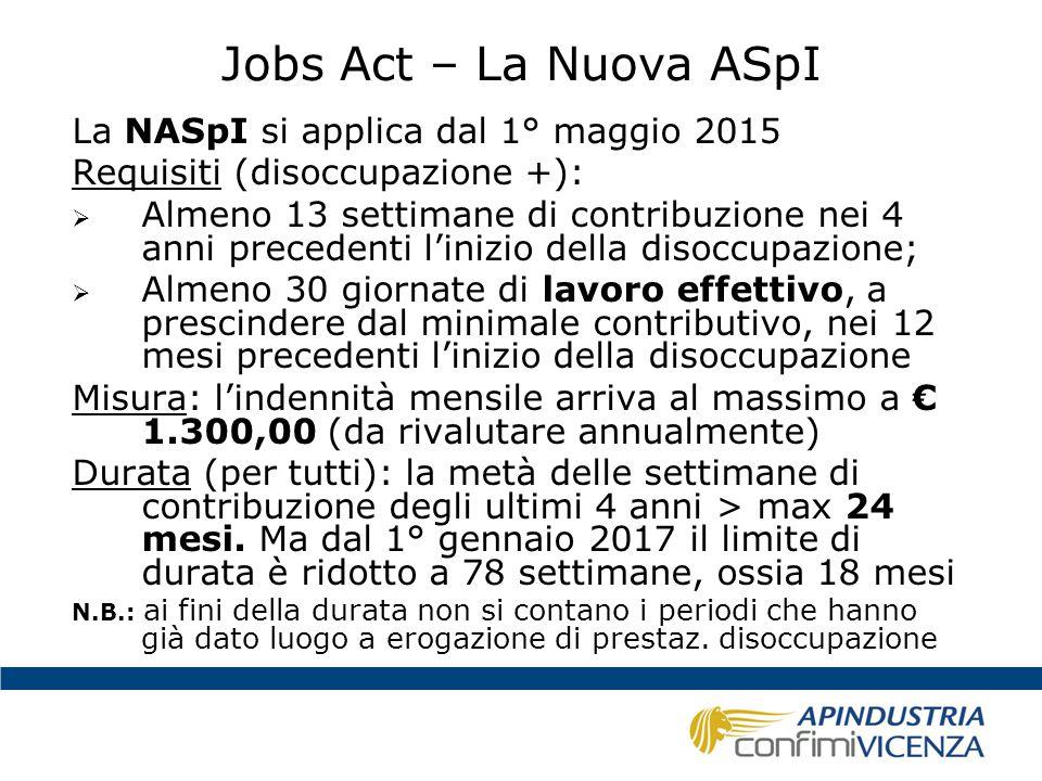 Jobs Act – ASDI L'Assegno di Disoccupazione - ASDI è sperimen- tale; si applica dal 1° maggio 2015; per gli anni successivi al 2015 bisogna ancora trovare le risorse Destinatari: lavoratori che hanno fruito della NASpI per l'intera durata, siano ancora privi di occupazione e siano in stato di bisogno (ISEE) Misura: il 75% dell'ultima NASpI percepita, ma comunque non più dell'importo dell'Assegno Sociale (€ 448,52 mensili) Durata: massimo 6 mesi N.B.: un Decreto Ministeriale entro 90 gg.