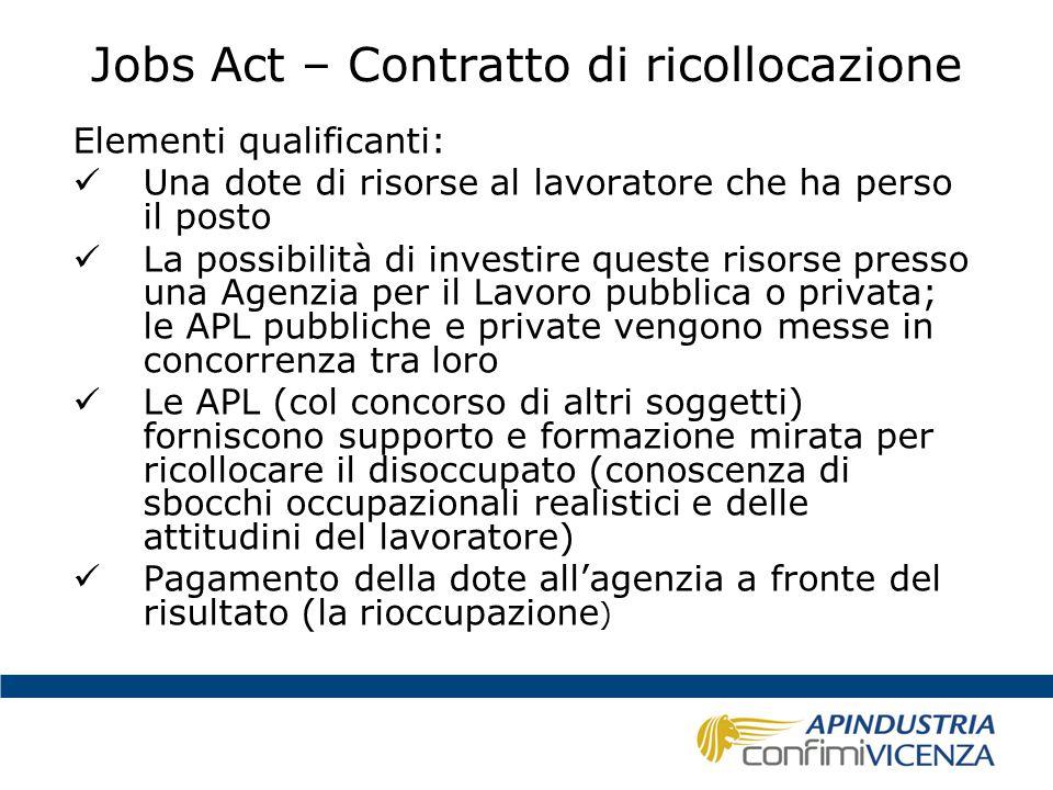 Jobs Act – Contratto di ricollocazione Elementi qualificanti: Una dote di risorse al lavoratore che ha perso il posto La possibilità di investire ques