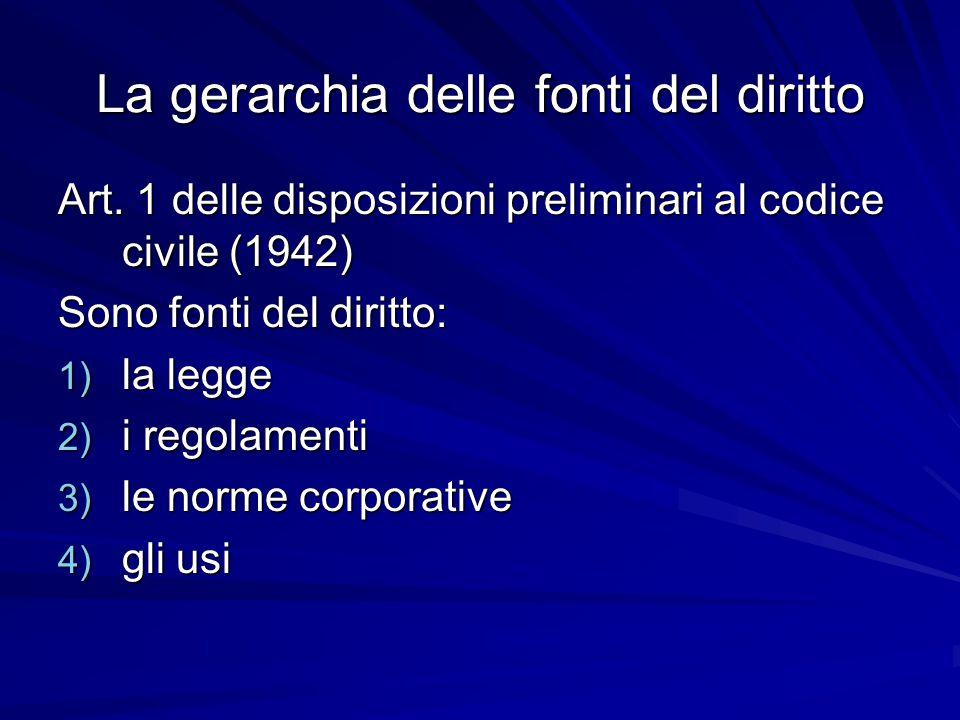 La gerarchia delle fonti del diritto Art. 1 delle disposizioni preliminari al codice civile (1942) Sono fonti del diritto: 1) la legge 2) i regolament