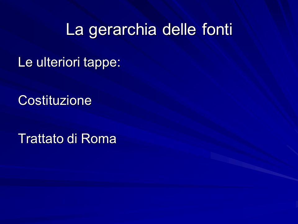 La gerarchia delle fonti Le ulteriori tappe: Costituzione Trattato di Roma