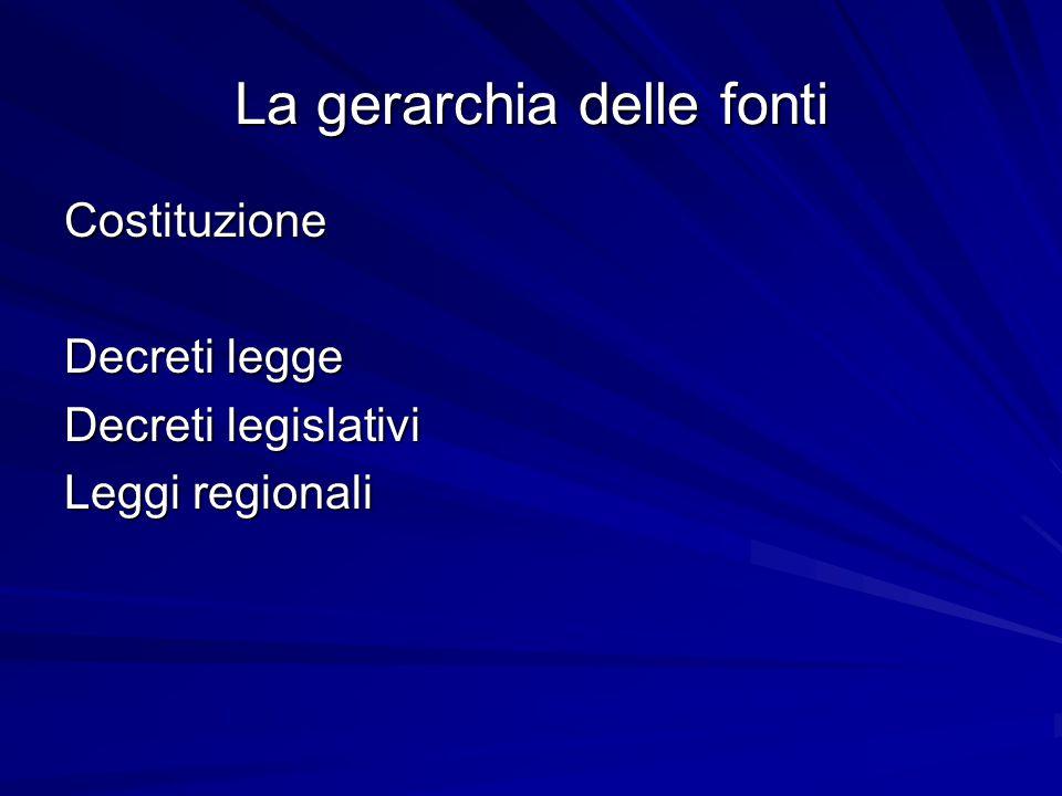 La gerarchia delle fonti Costituzione Decreti legge Decreti legislativi Leggi regionali