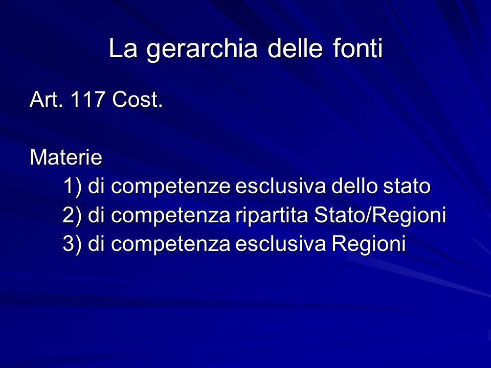 La gerarchia delle fonti Art. 117 Cost. Materie 1) di competenze esclusiva dello stato 2) di competenza ripartita Stato/Regioni 3) di competenza esclu