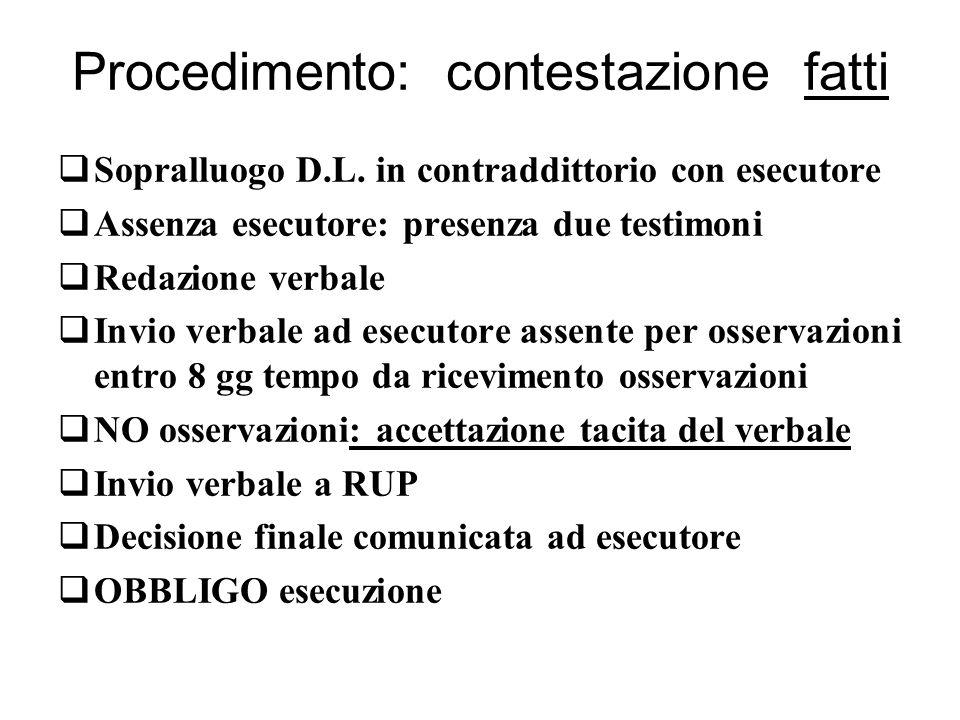 Procedimento: contestazione fatti  Sopralluogo D.L.