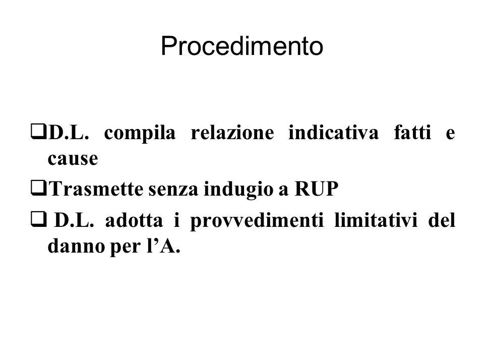 Procedimento  D.L.