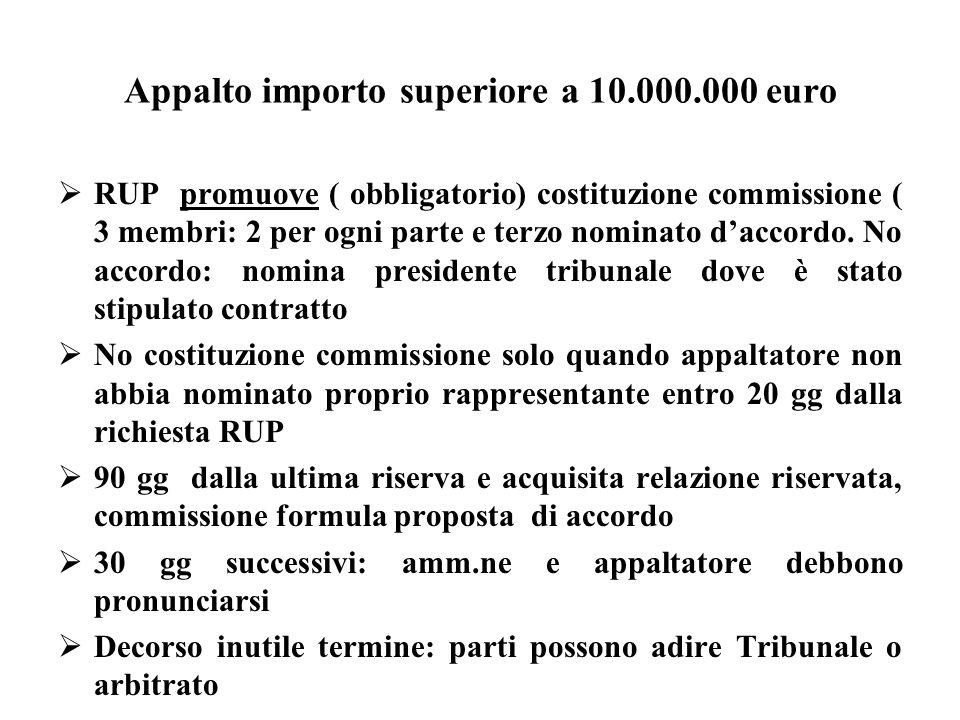 Appalto importo superiore a 10.000.000 euro  RUP promuove ( obbligatorio) costituzione commissione ( 3 membri: 2 per ogni parte e terzo nominato d'accordo.