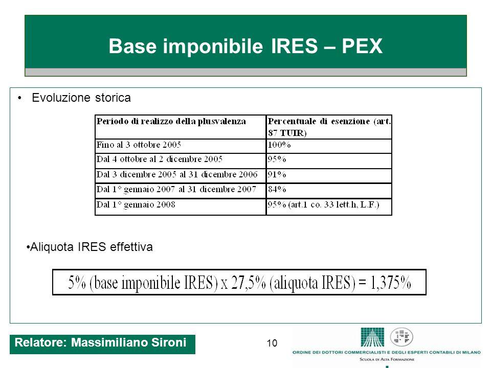 10 Base imponibile IRES – PEX Evoluzione storica Relatore: Massimiliano Sironi Aliquota IRES effettiva