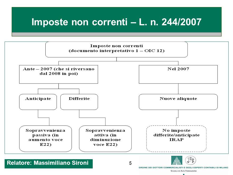 16 IRAP Relatore: Massimiliano Sironi