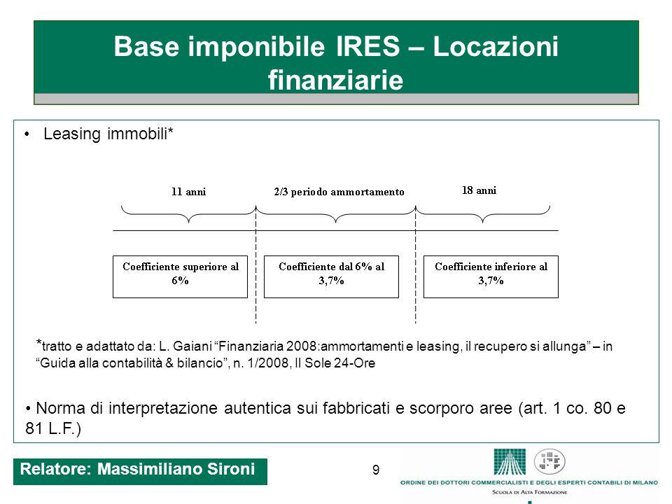 9 Base imponibile IRES – Locazioni finanziarie Leasing immobili* Relatore: Massimiliano Sironi * tratto e adattato da: L.