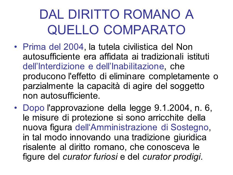DAL DIRITTO ROMANO A QUELLO COMPARATO Prima del 2004, la tutela civilistica del Non autosufficiente era affidata ai tradizionali istituti dell'Interdi