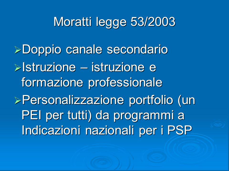 Moratti legge 53/2003  Doppio canale secondario  Istruzione – istruzione e formazione professionale  Personalizzazione portfolio (un PEI per tutti)