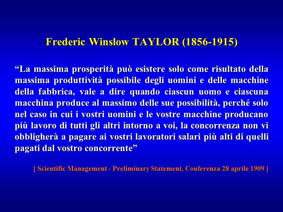 """Frederic Winslow TAYLOR (1856-1915) """"La massima prosperità può esistere solo come risultato della massima produttività possibile degli uomini e delle"""