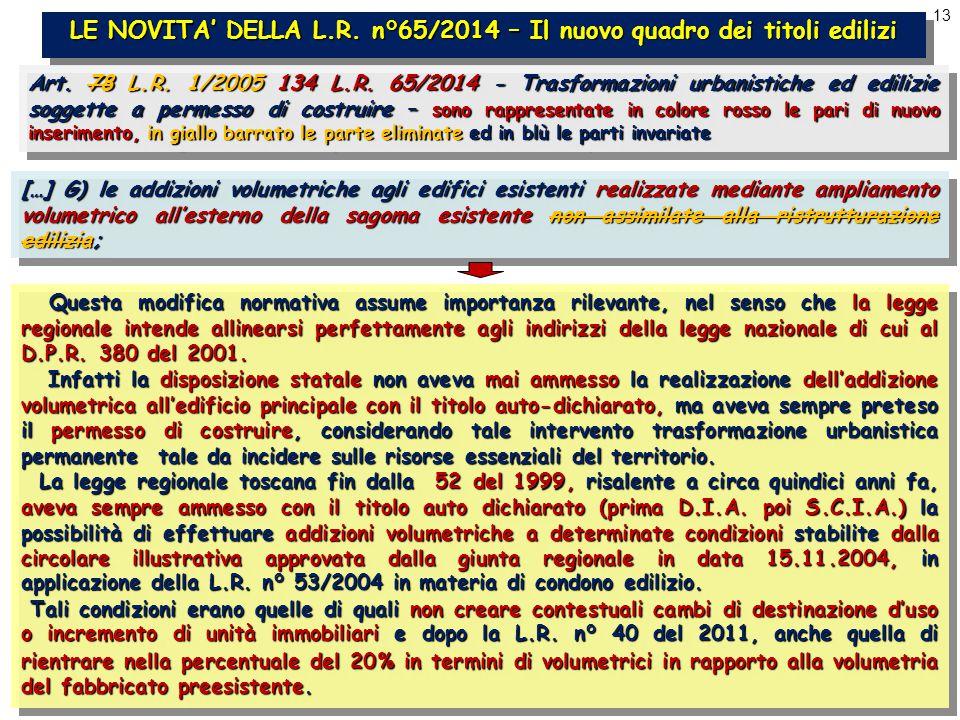 13 LE NOVITA' DELLA L.R. n°65/2014 – Il nuovo quadro dei titoli edilizi Art.