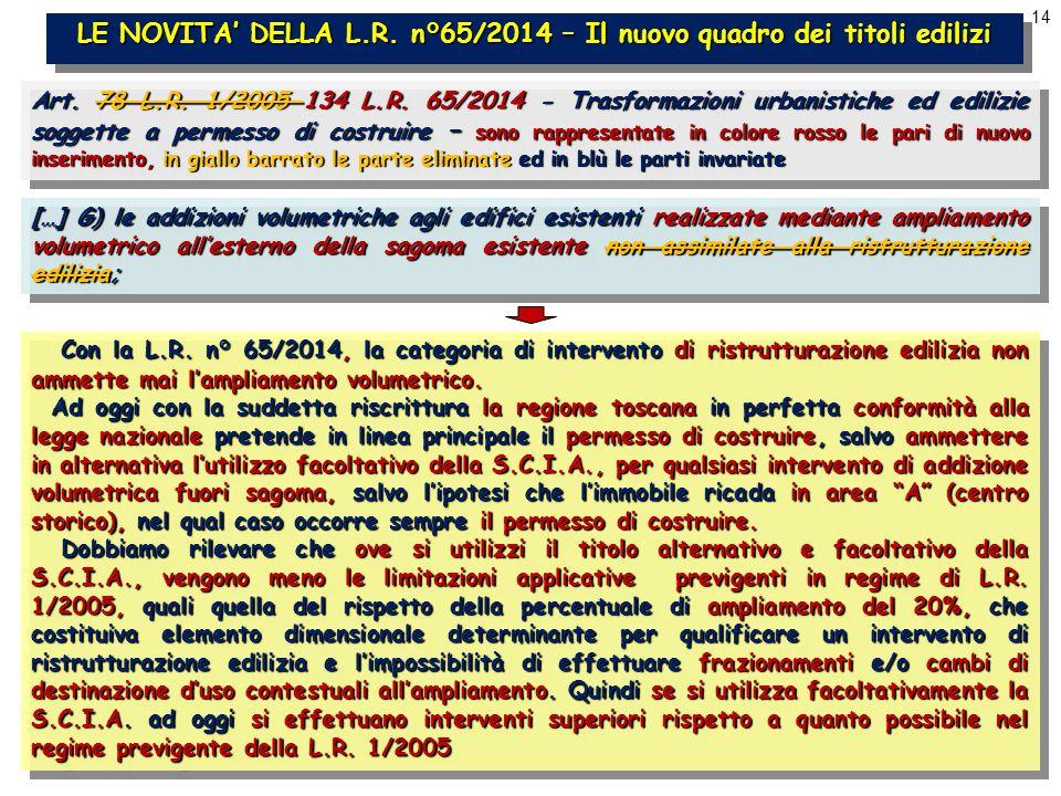 14 LE NOVITA' DELLA L.R. n°65/2014 – Il nuovo quadro dei titoli edilizi Art.