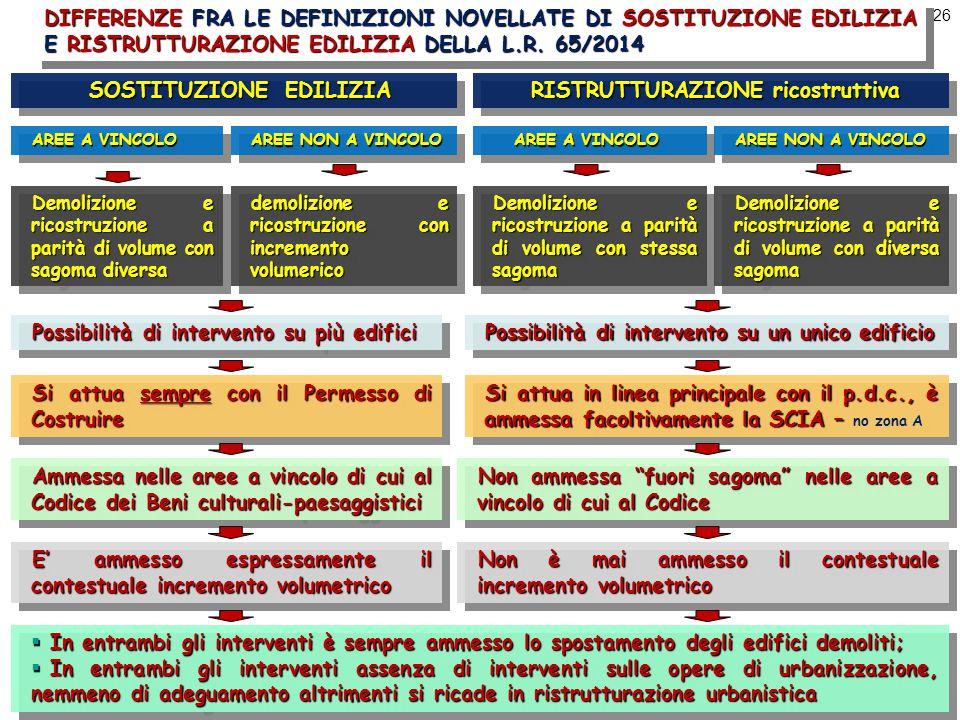 26 DIFFERENZE FRA LE DEFINIZIONI NOVELLATE DI SOSTITUZIONE EDILIZIA E RISTRUTTURAZIONE EDILIZIA DELLA L.R.