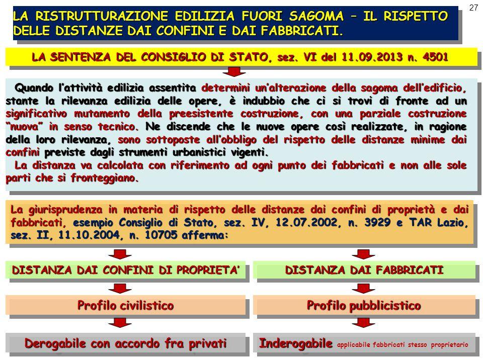 27 LA RISTRUTTURAZIONE EDILIZIA FUORI SAGOMA – IL RISPETTO DELLE DISTANZE DAI CONFINI E DAI FABBRICATI.