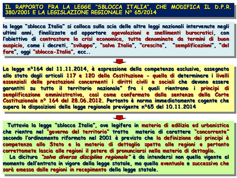 IL RAPPORTO FRA LA LEGGE SBLOCCA ITALIA , CHE MODIFICA IL D.P.R.