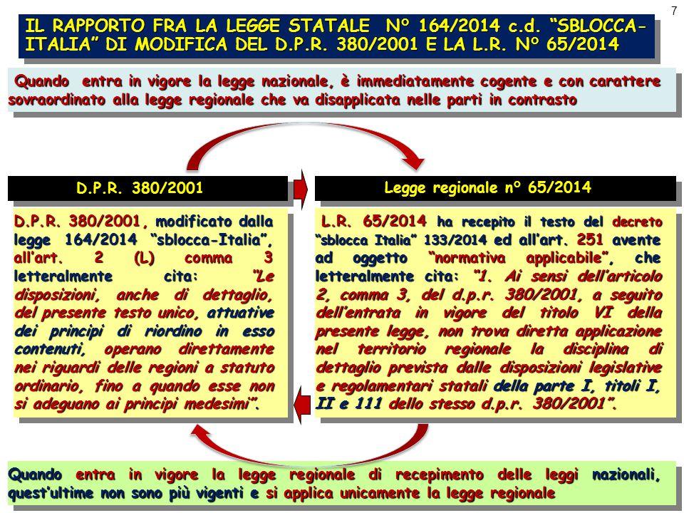 """7 IL RAPPORTO FRA LA LEGGE STATALE N° 164/2014 c.d. """"SBLOCCA- ITALIA"""" DI MODIFICA DEL D.P.R. 380/2001 E LA L.R. N° 65/2014 Quando entra in vigore la l"""