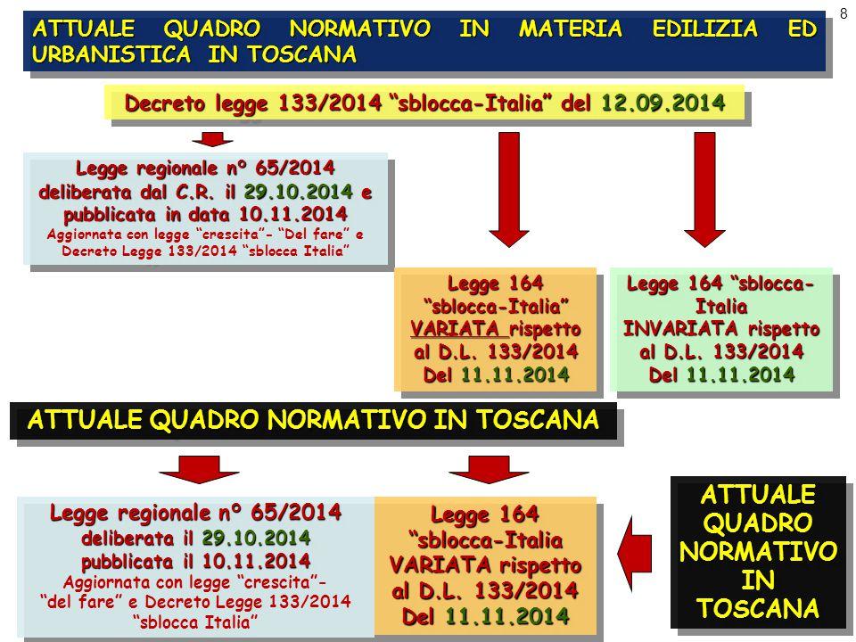 9 Principali novità della Legge Regionale Toscana n° 65/2014 La L.R.T.