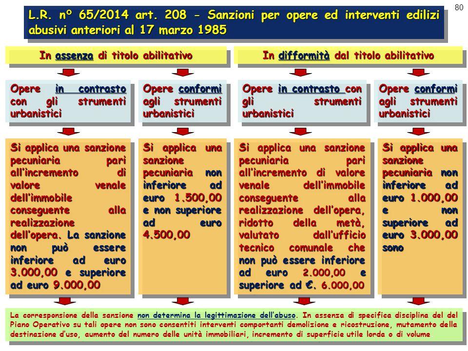 80 L.R. n° 65/2014 art. 208 - Sanzioni per opere ed interventi edilizi abusivi anteriori al 17 marzo 1985 In assenza di titolo abilitativo In difformi