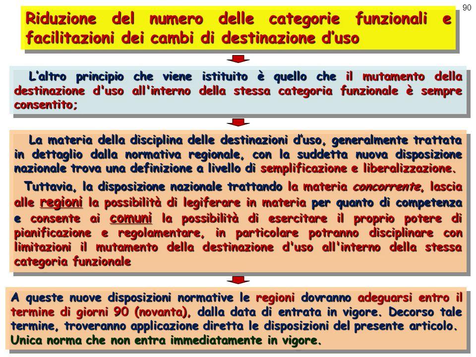 90 Riduzione del numero delle categorie funzionali e facilitazioni dei cambi di destinazione d'uso L'altro principio che viene istituito è quello che