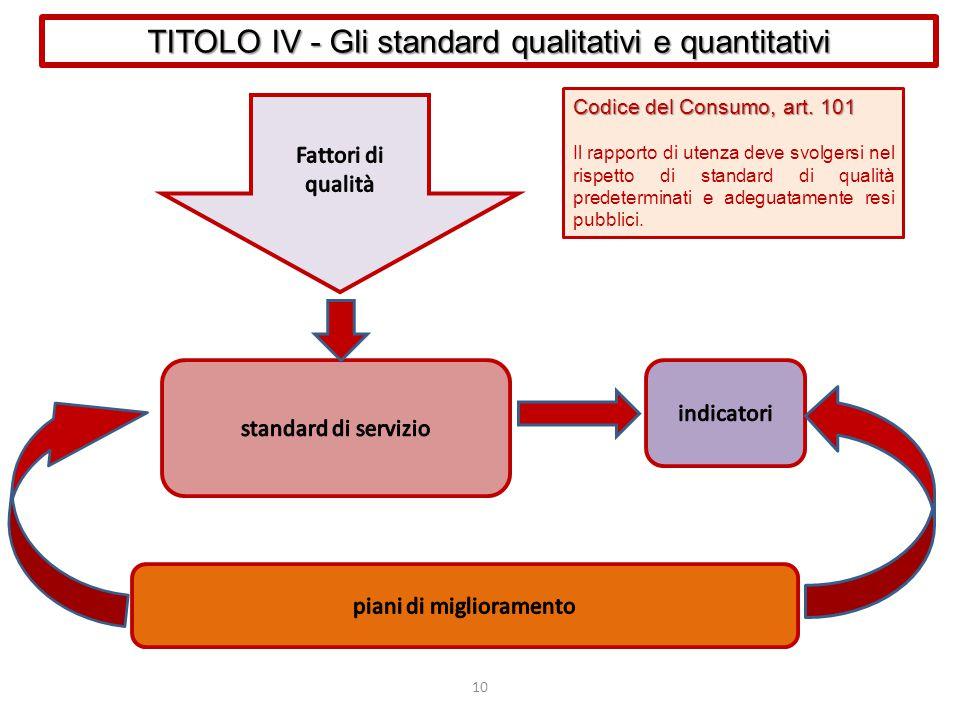 TITOLO IV - Gli standard qualitativi e quantitativi 10 Codice del Consumo, art. 101 Il rapporto di utenza deve svolgersi nel rispetto di standard di q