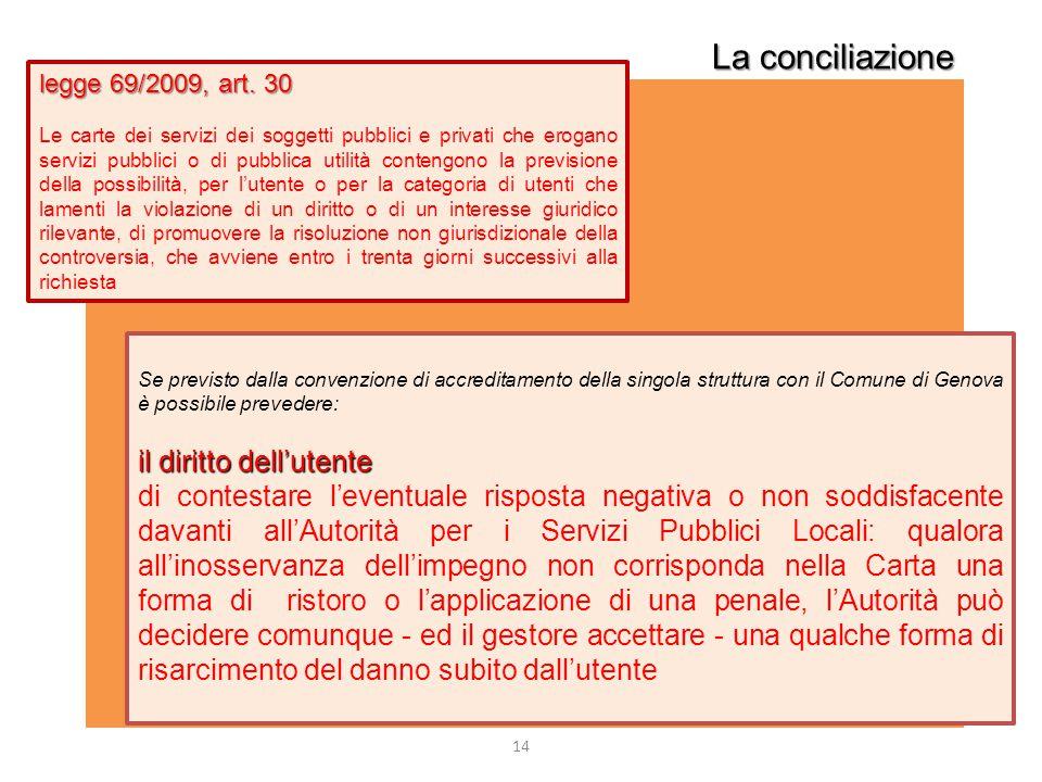 14 La conciliazione legge 69/2009, art. 30 Le carte dei servizi dei soggetti pubblici e privati che erogano servizi pubblici o di pubblica utilità con