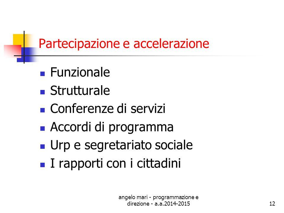 angelo mari - programmazione e direzione - a.a.2014-201512 Partecipazione e accelerazione Funzionale Strutturale Conferenze di servizi Accordi di prog