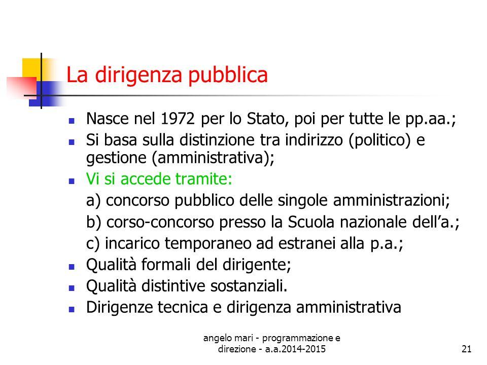 angelo mari - programmazione e direzione - a.a.2014-201521 La dirigenza pubblica Nasce nel 1972 per lo Stato, poi per tutte le pp.aa.; Si basa sulla d