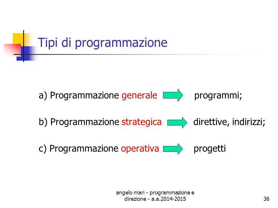 angelo mari - programmazione e direzione - a.a.2014-201536 Tipi di programmazione a) Programmazione generale programmi; b) Programmazione strategica d