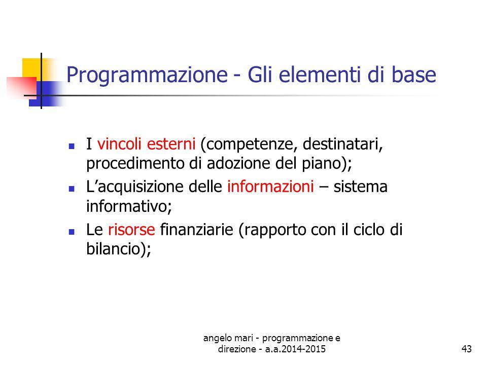 angelo mari - programmazione e direzione - a.a.2014-201543 Programmazione - Gli elementi di base I vincoli esterni (competenze, destinatari, procedime